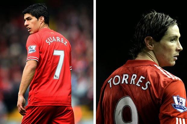 Suarez, Torres To Return To Liverpool